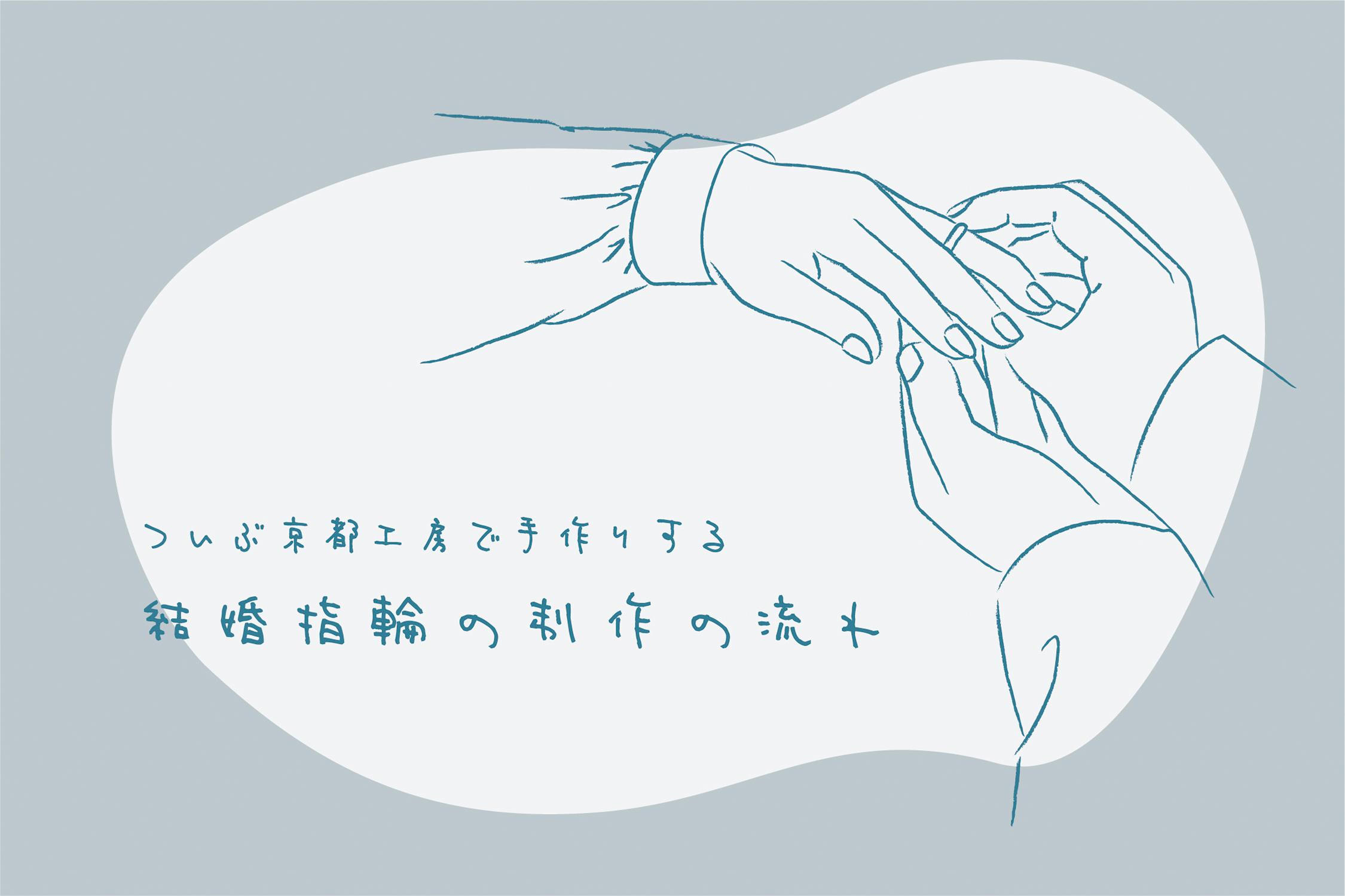 ついぶ京都工房で作る結婚指輪の流れ