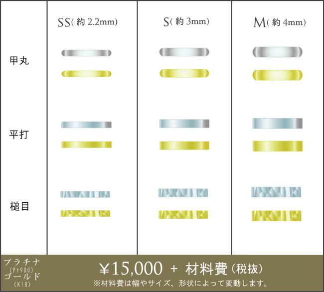 20174月改定高級素材表