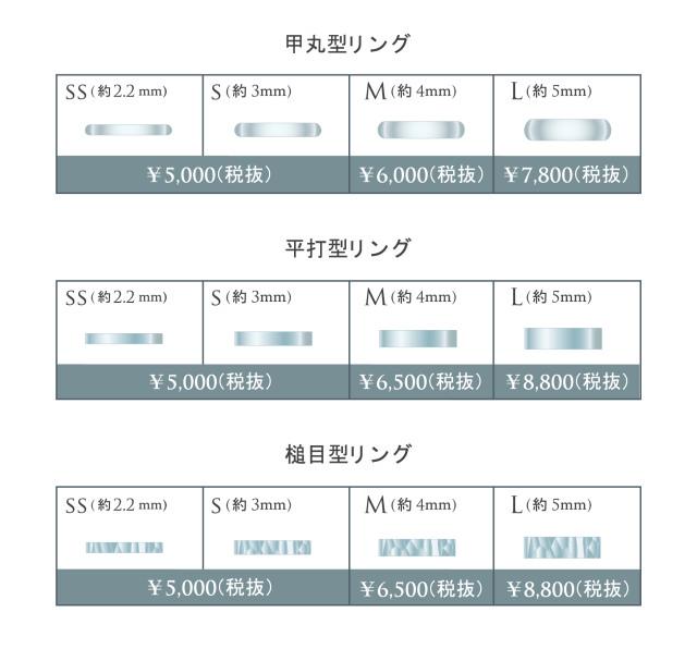 2017 4月改定シルバーリング表